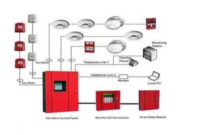الهندسية الاستشارية للوقاية والحماية من الحريق